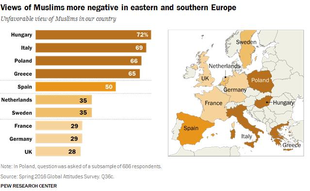 Islamofobia en europa