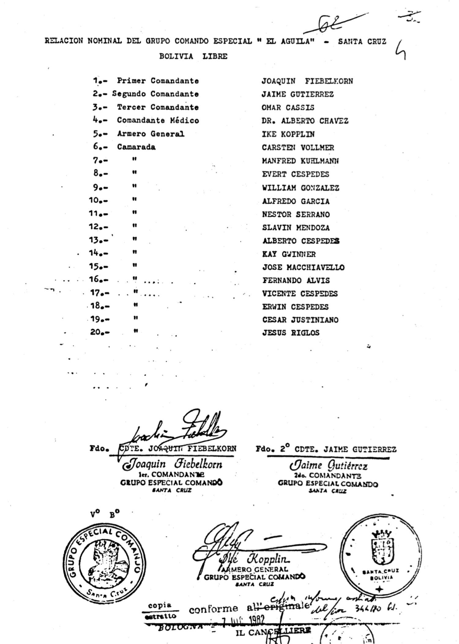 12 Lista comando