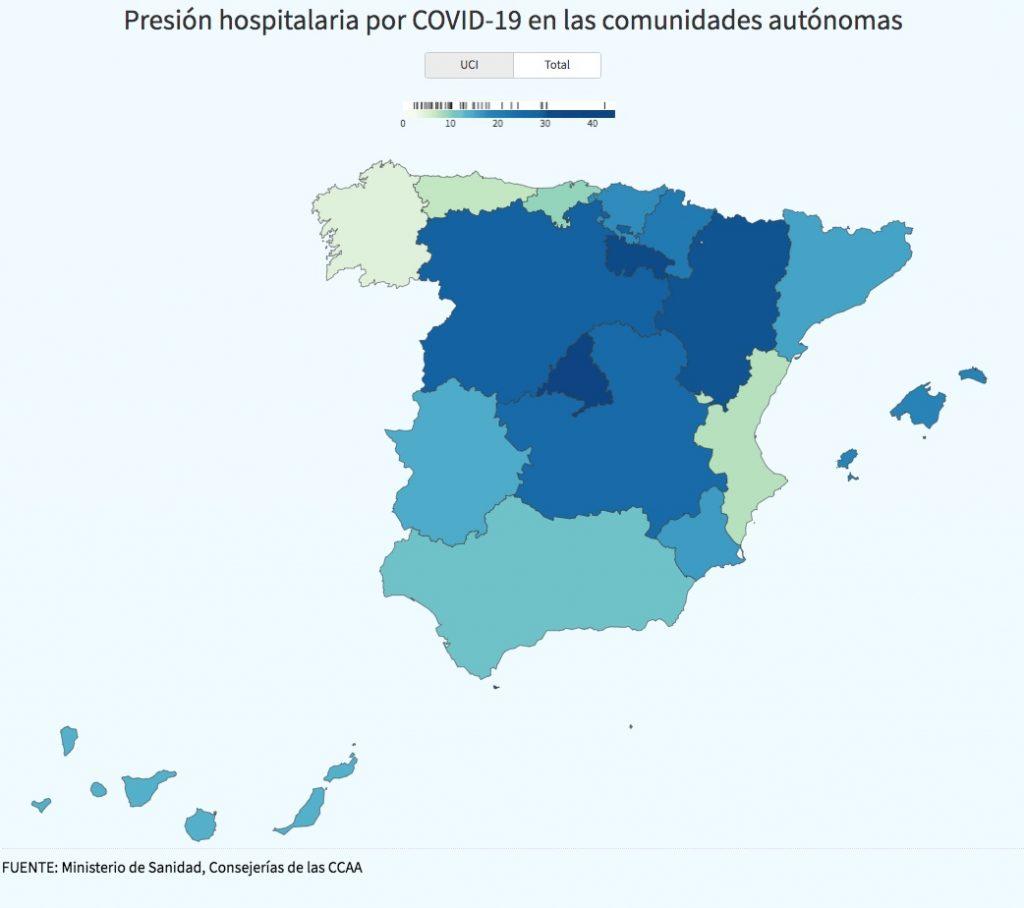 Presión hospitalaria por COVID-19 en las comunidades autónomas (UCI)